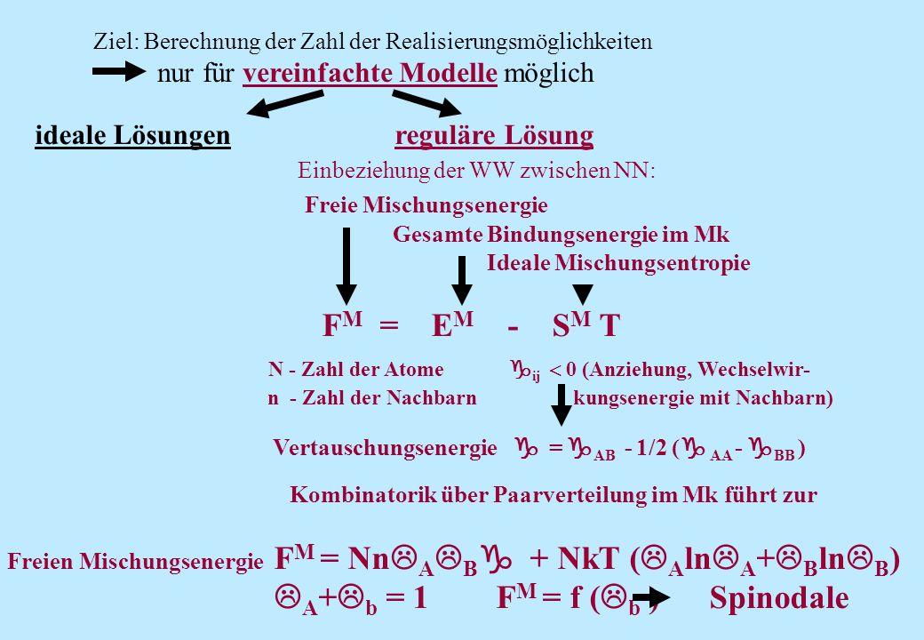 N - Zahl der Atome ij  0 (Anziehung, Wechselwir-