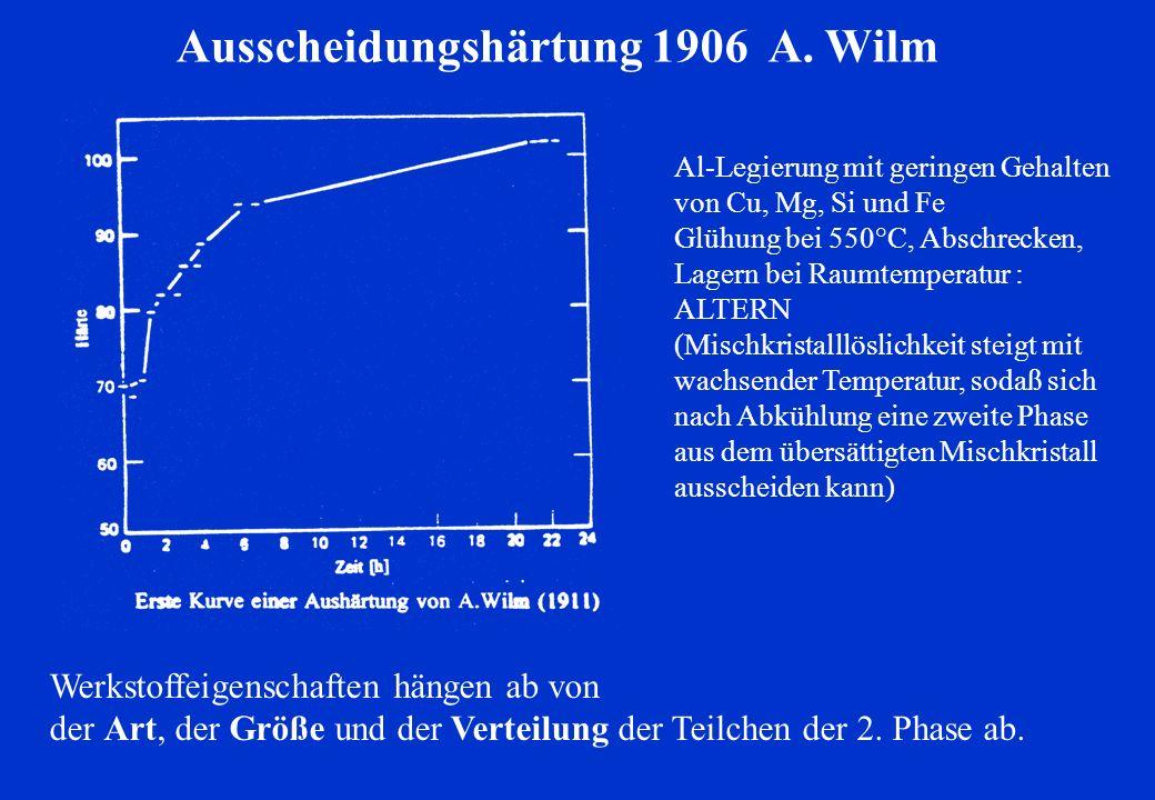 Ausscheidungshärtung 1906 A. Wilm
