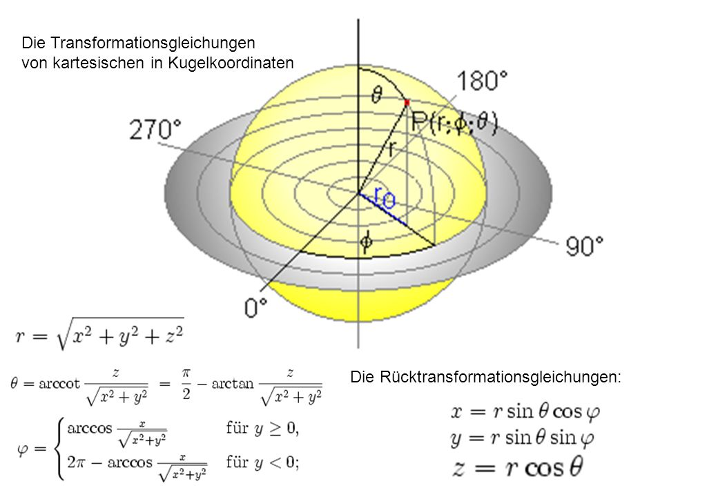 Die Transformationsgleichungen
