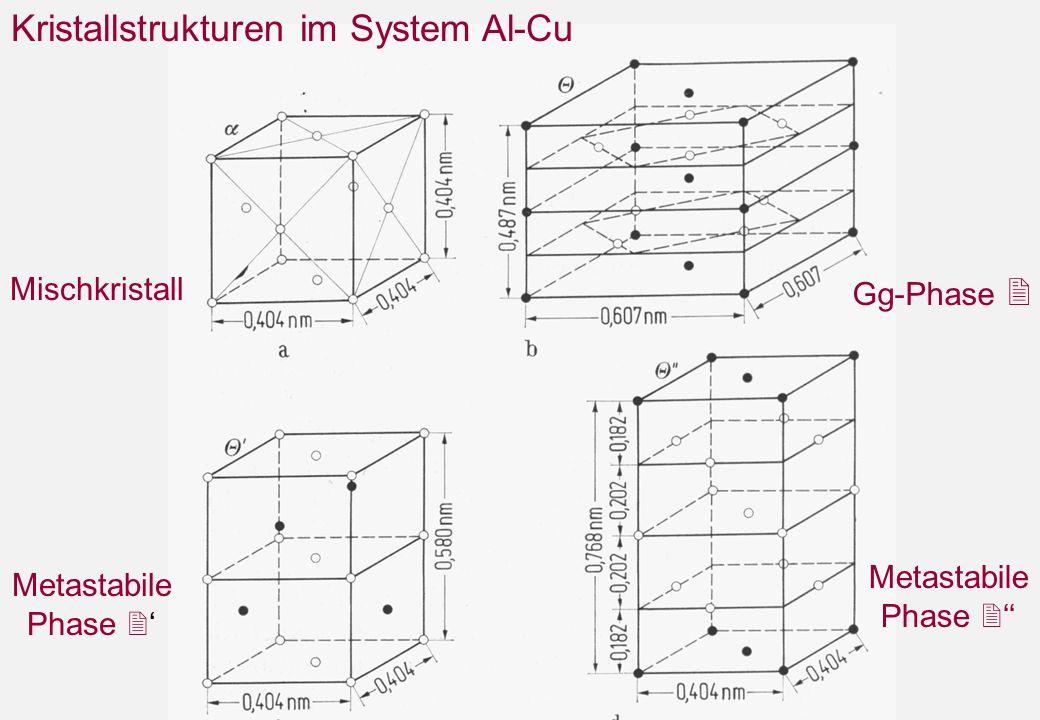Kristallstrukturen im System Al-Cu