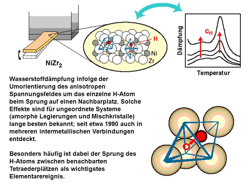 Wasserstoffdämpfung infolge der Umorientierung des anisotropen Spannungsfeldes um das einzelne H-Atom beim Sprung auf einen Nachbarplatz. Solche Effekte sind für ungeordnete Systeme (amorphe Legierungen und Mischkristalle) lange besten bekannt; seit etwa 1990 auch in mehreren intermetallischen Verbindungen entdeckt.