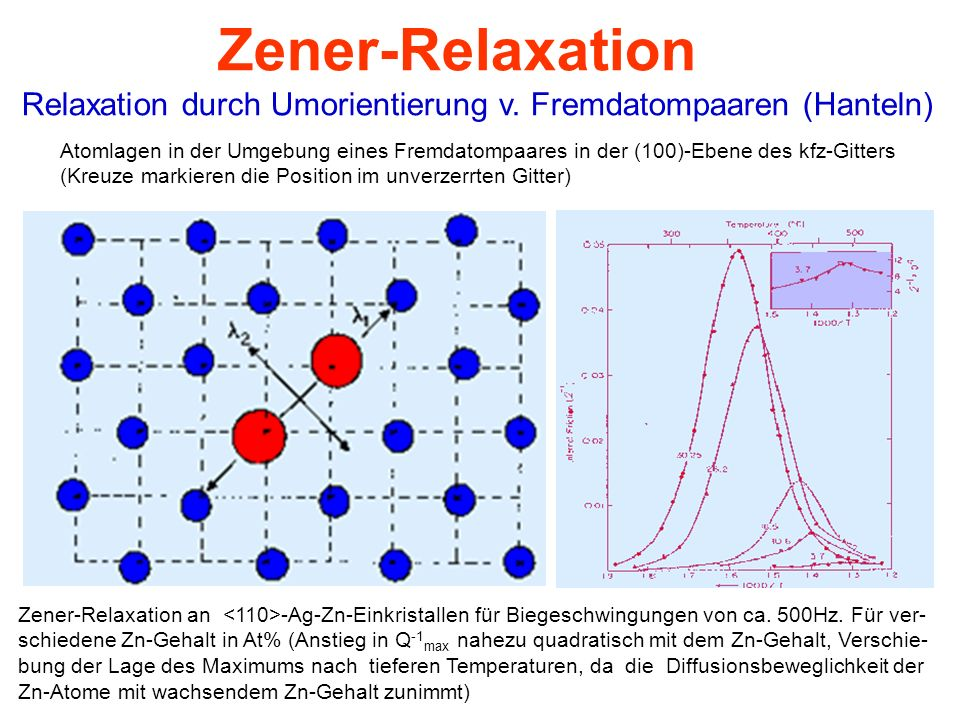 Zener-Relaxation Relaxation durch Umorientierung v. Fremdatompaaren (Hanteln)