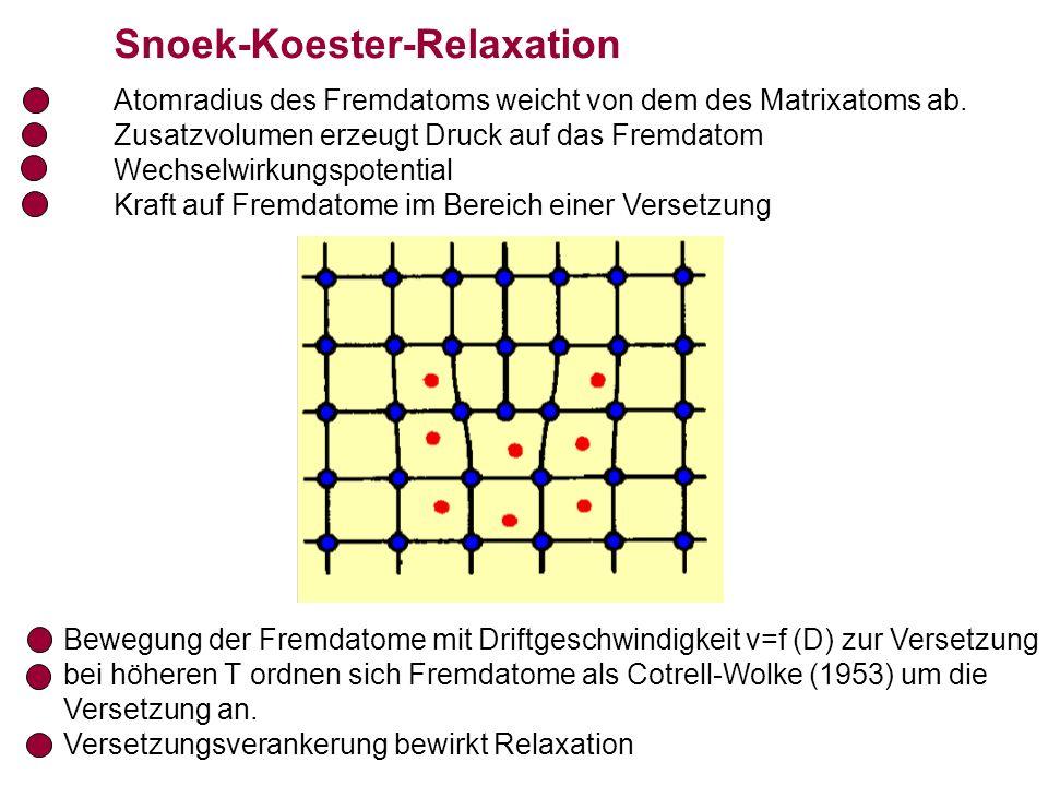 Snoek-Koester-Relaxation