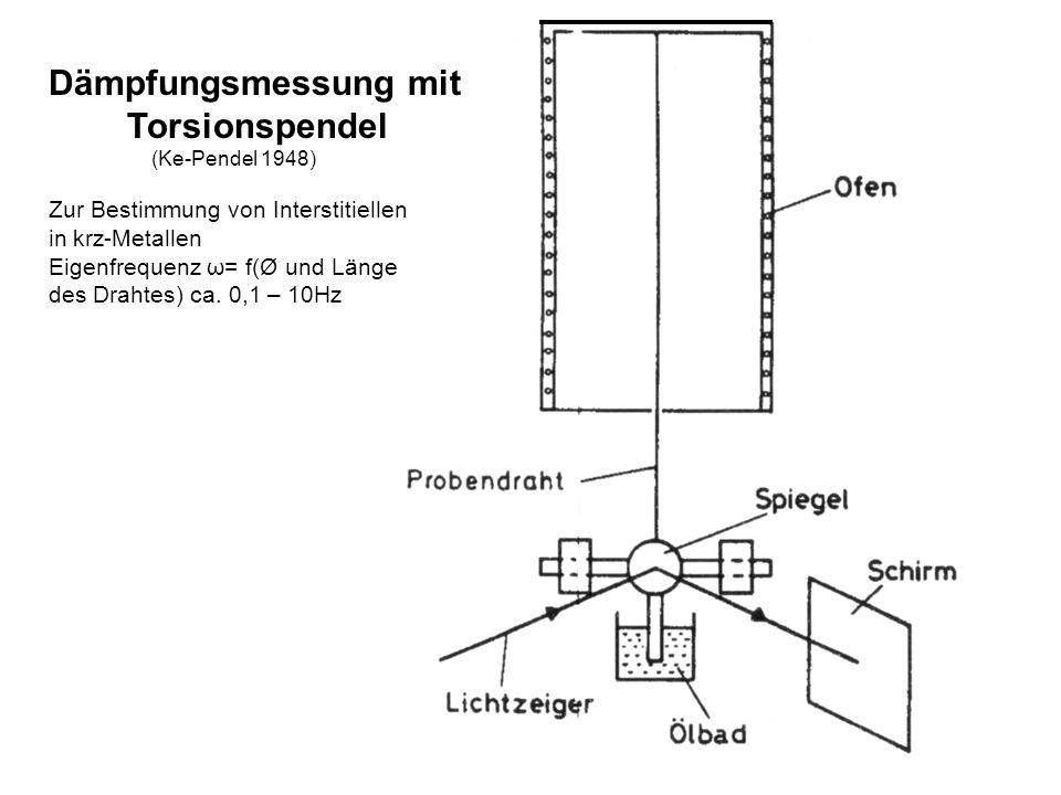 Dämpfungsmessung mit Torsionspendel Zur Bestimmung von Interstitiellen