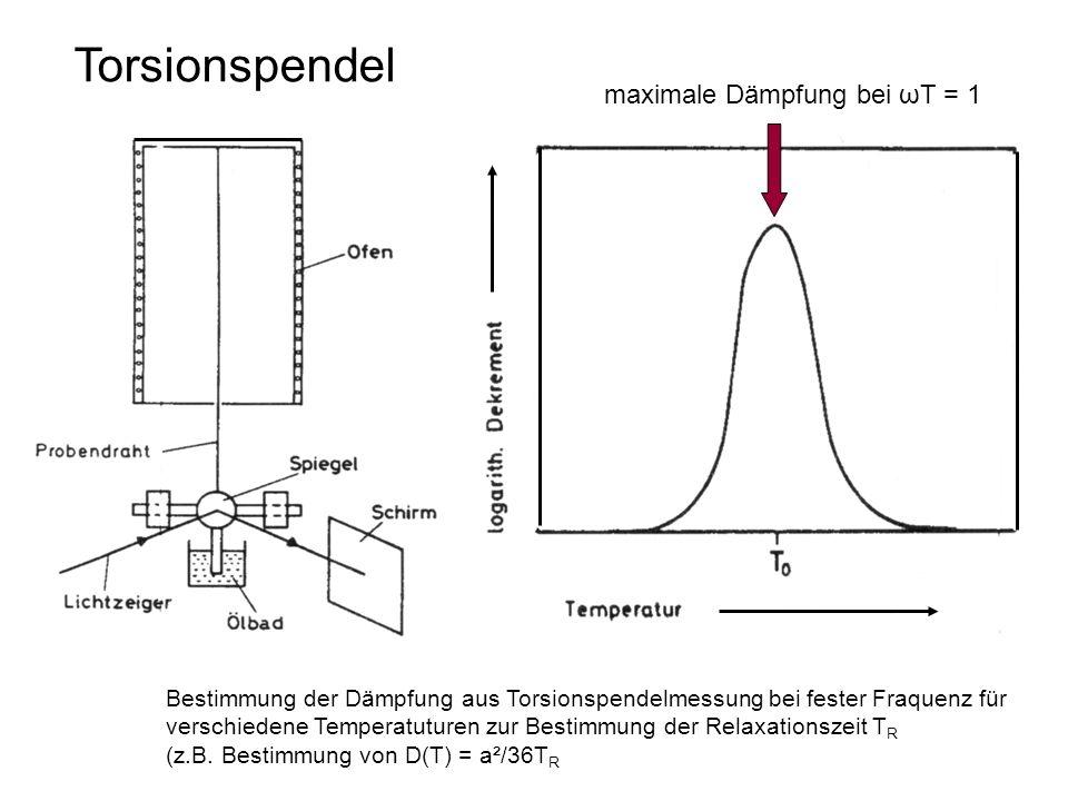 Torsionspendel maximale Dämpfung bei ωΤ = 1