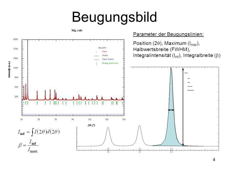 Beugungsbild Parameter der Beugungslinien: