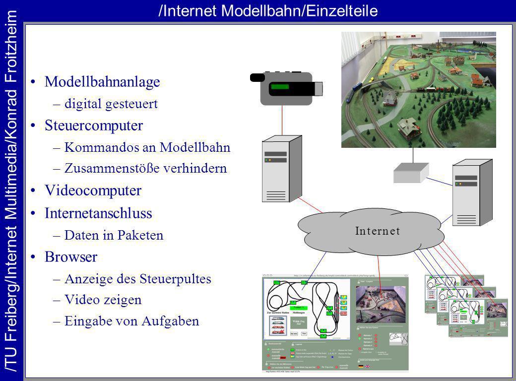 /Internet Modellbahn/Einzelteile