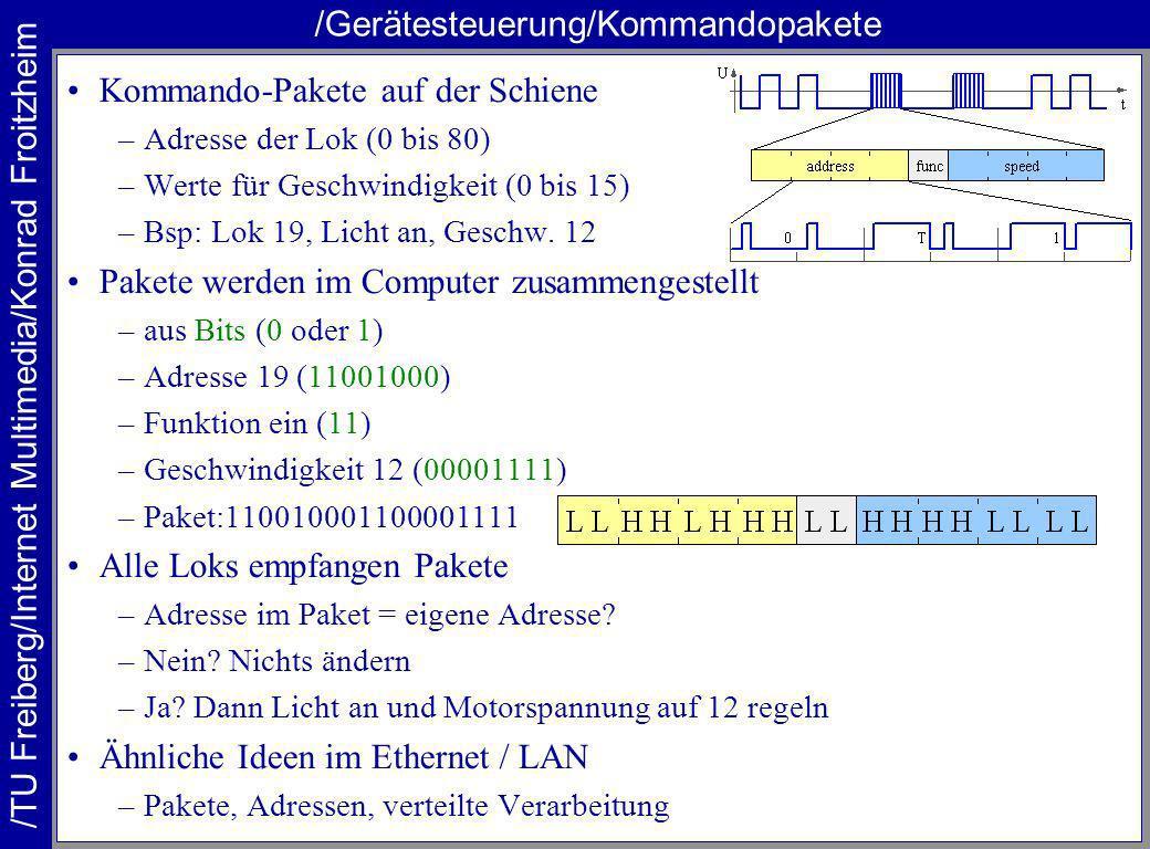 /Gerätesteuerung/Kommandopakete
