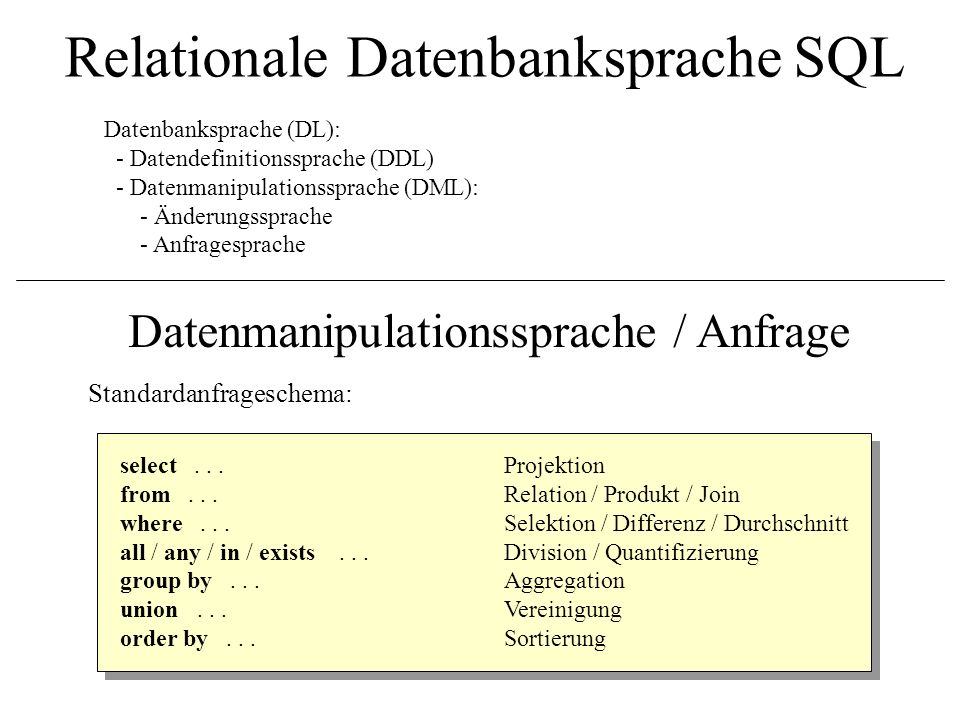 Relationale Datenbanksprache SQL