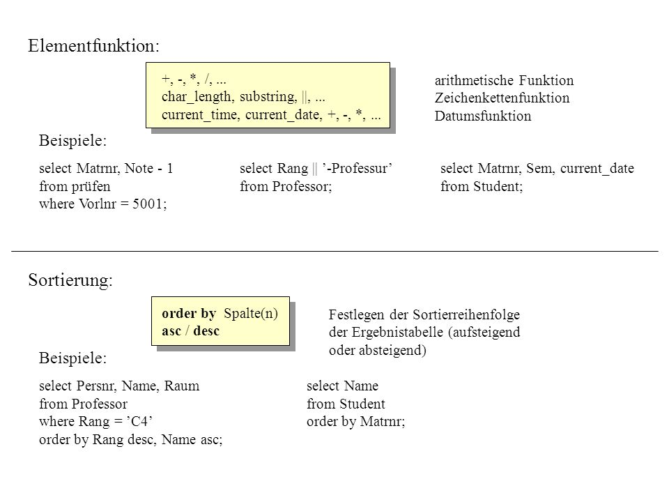 Elementfunktion: Sortierung: Beispiele: Beispiele: +, -, *, /, ...