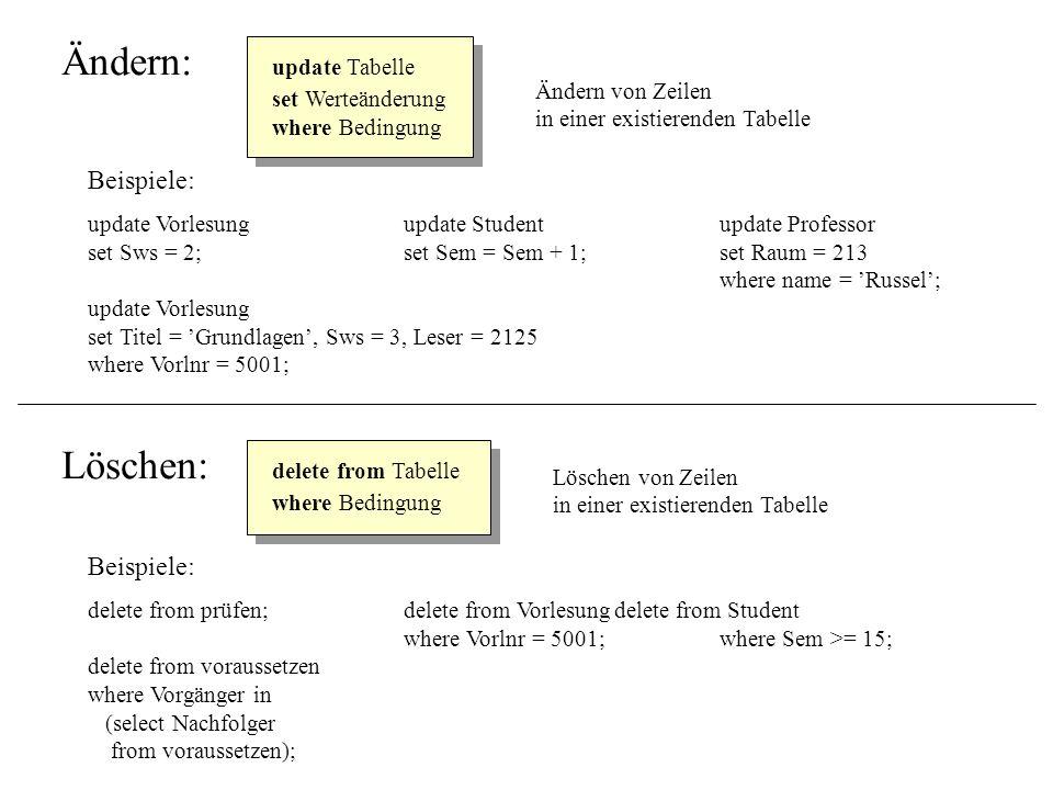 Ändern: update Tabelle