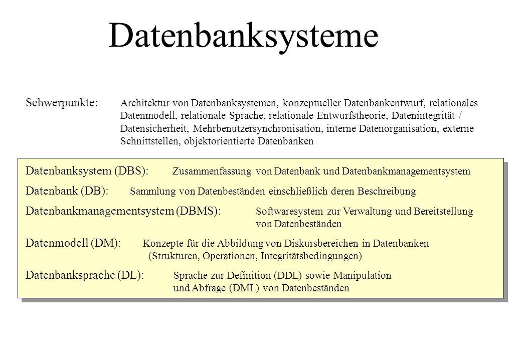 Datenbanksysteme Schwerpunkte: Datenbanksystem (DBS): Datenbank (DB):