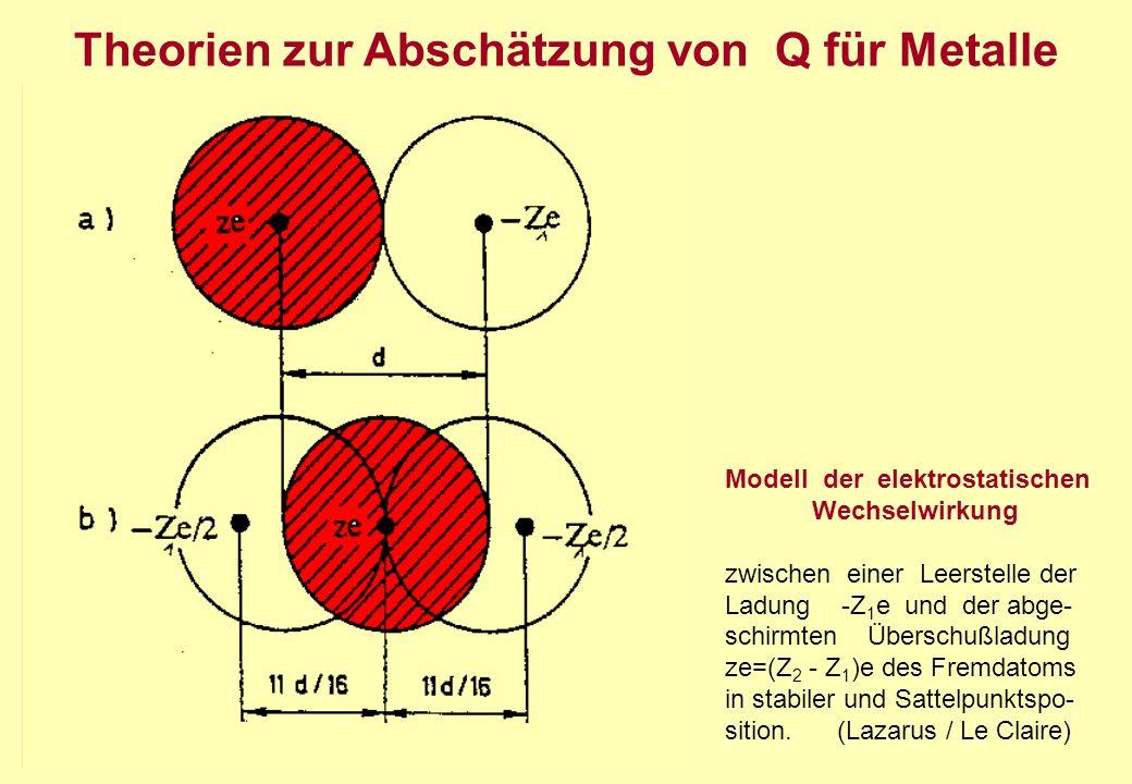 Theorien zur Abschätzung von Q für Metalle