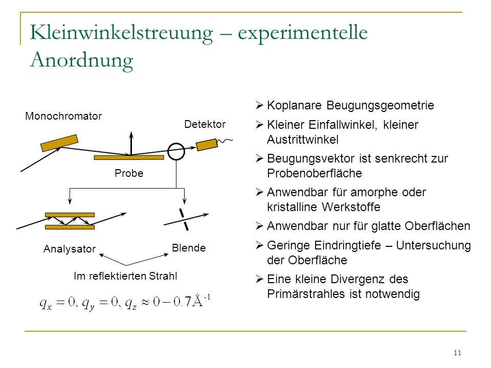 Kleinwinkelstreuung – experimentelle Anordnung
