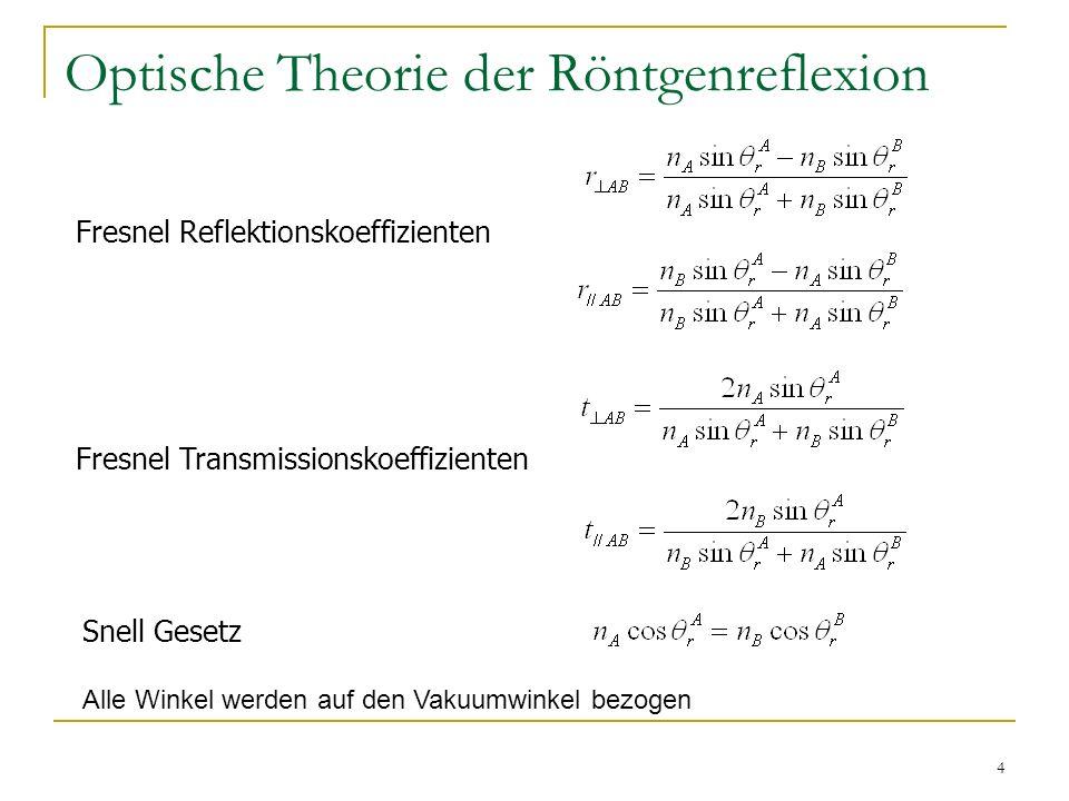 Optische Theorie der Röntgenreflexion