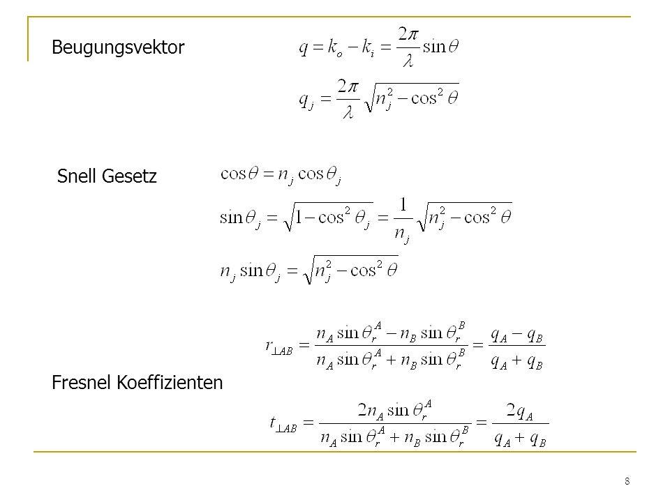 Beugungsvektor Snell Gesetz Fresnel Koeffizienten