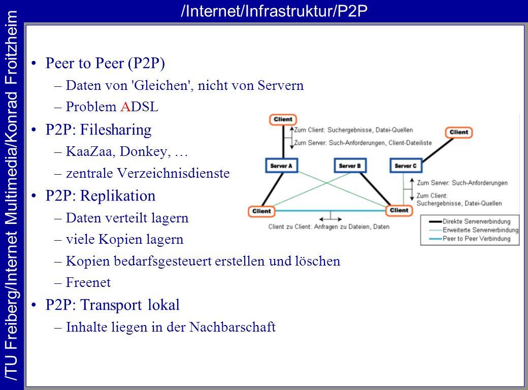 /Internet/Infrastruktur/P2P