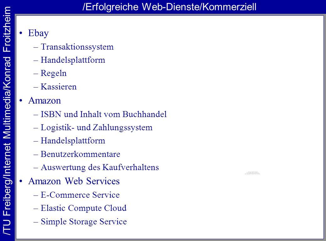 /Erfolgreiche Web-Dienste/Kommerziell