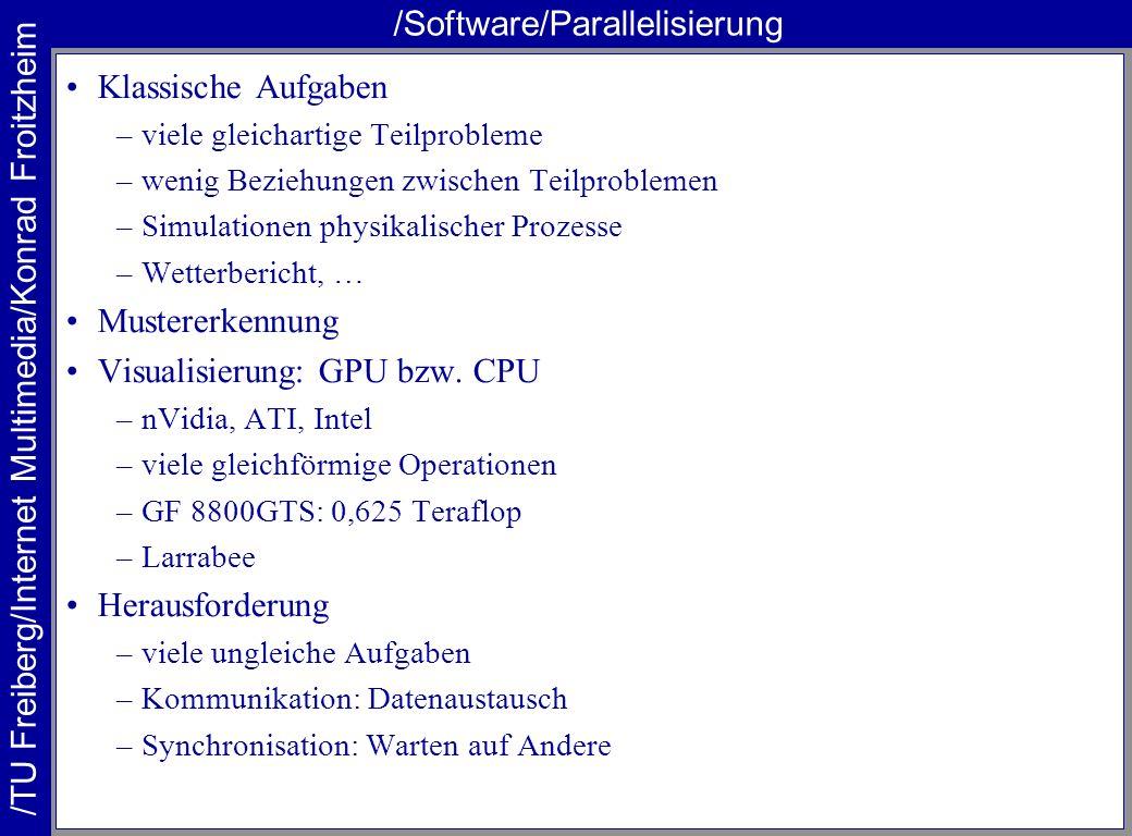 /Software/Parallelisierung