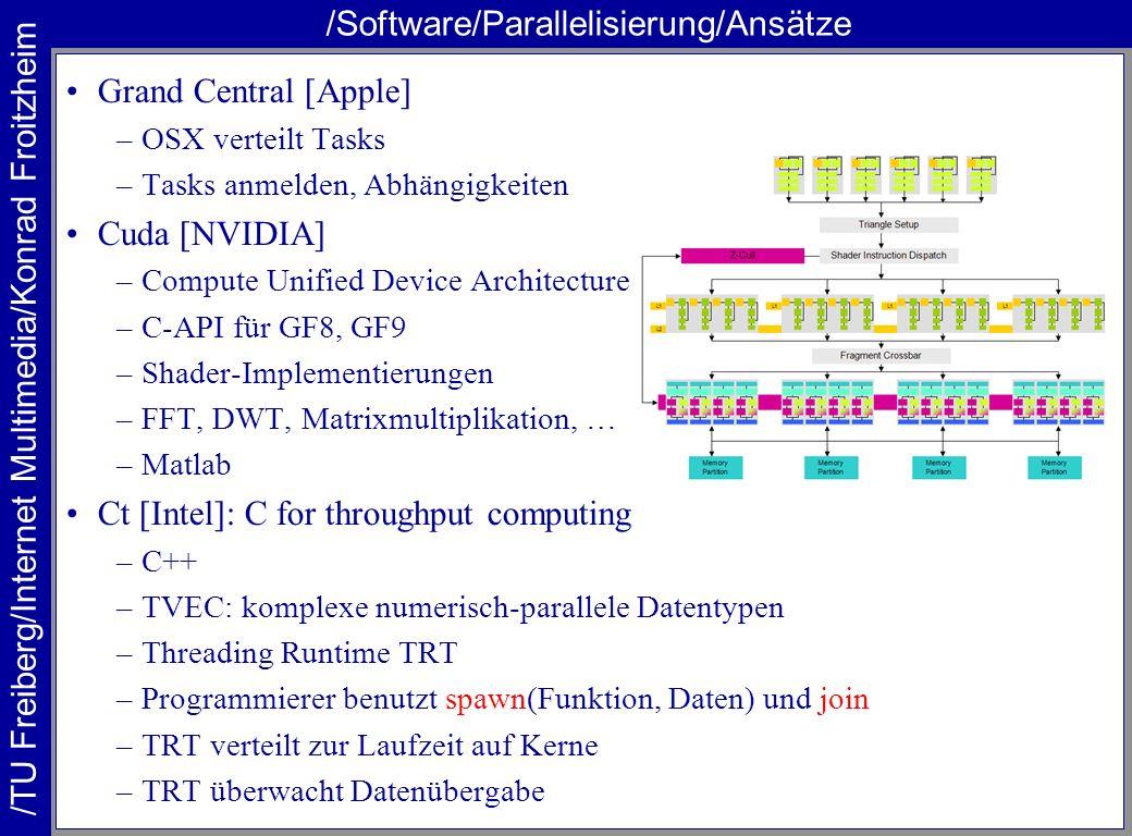 /Software/Parallelisierung/Ansätze