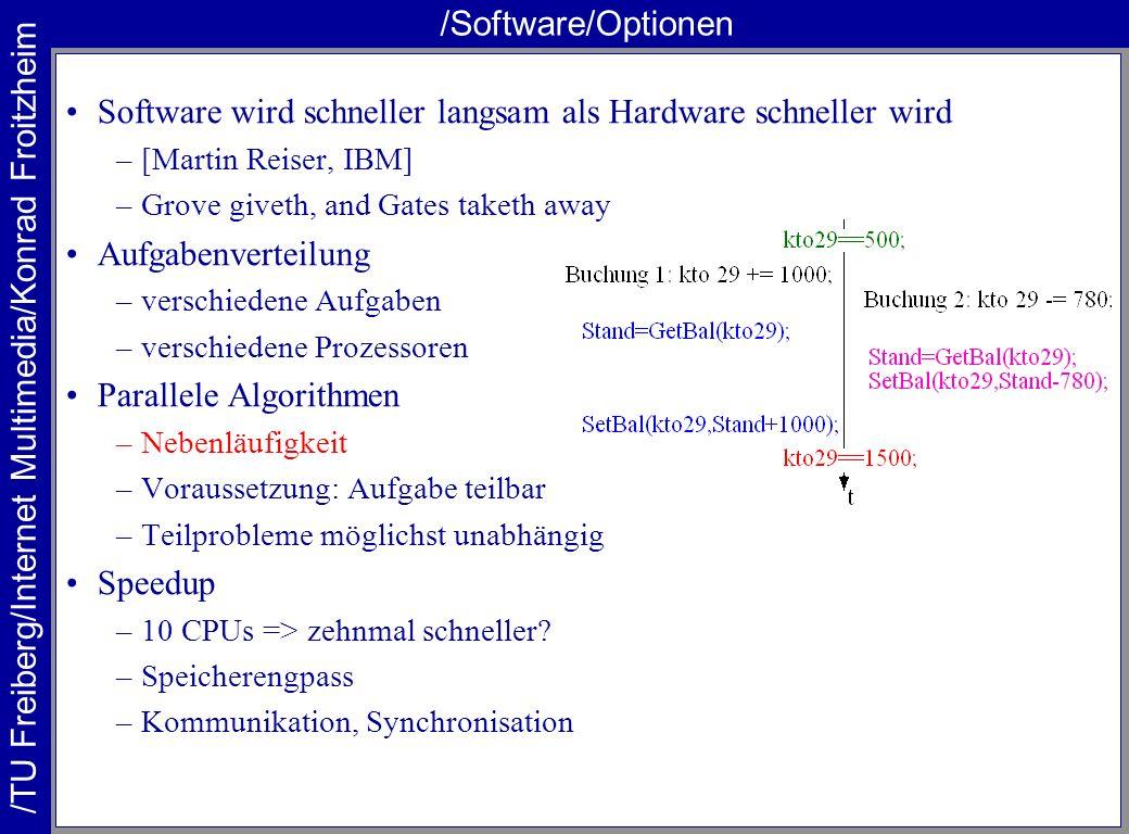 Software wird schneller langsam als Hardware schneller wird