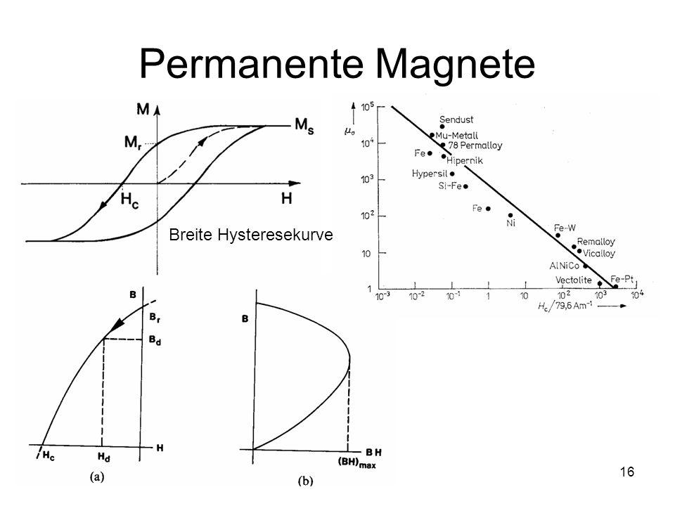 Permanente Magnete Breite Hysteresekurve