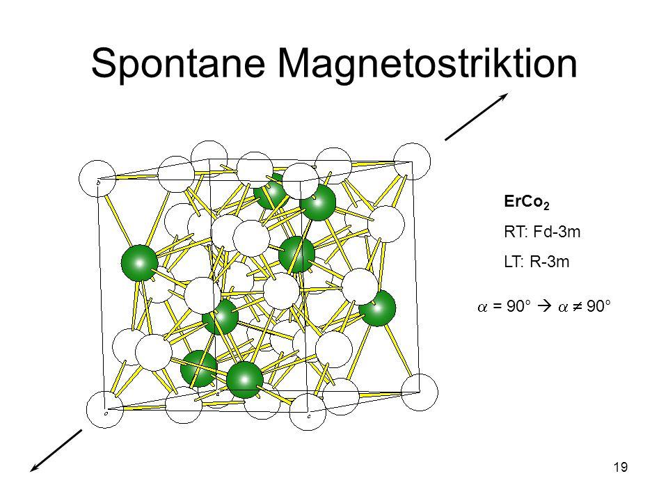 Spontane Magnetostriktion