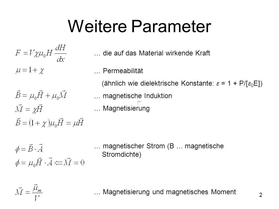 Weitere Parameter … die auf das Material wirkende Kraft