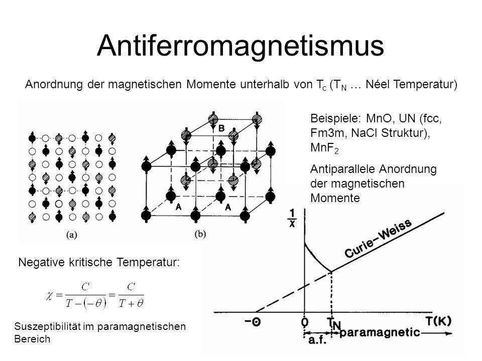 Antiferromagnetismus