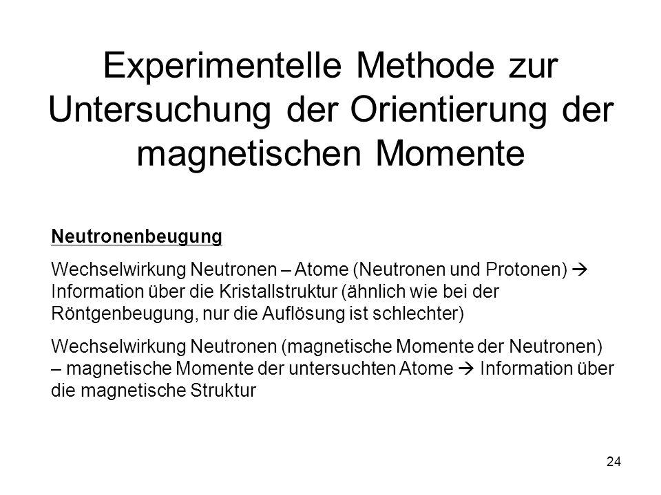 Experimentelle Methode zur Untersuchung der Orientierung der magnetischen Momente