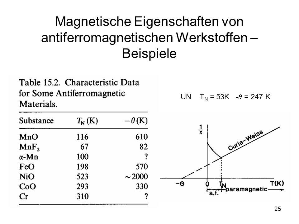 Magnetische Eigenschaften von antiferromagnetischen Werkstoffen – Beispiele