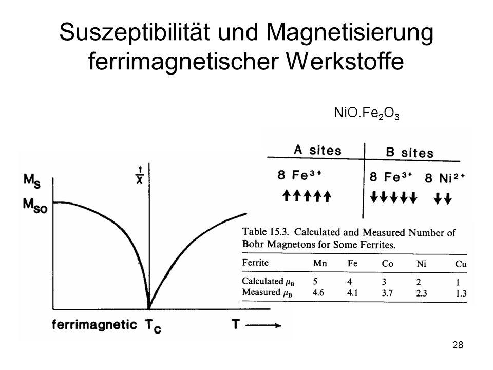 Suszeptibilität und Magnetisierung ferrimagnetischer Werkstoffe