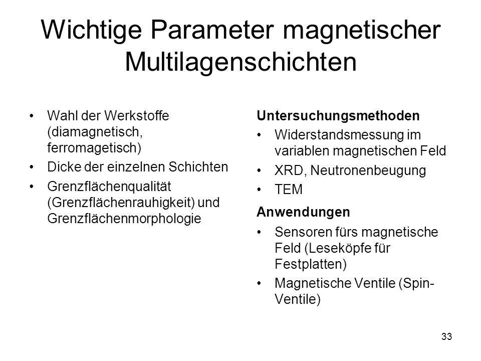 Wichtige Parameter magnetischer Multilagenschichten