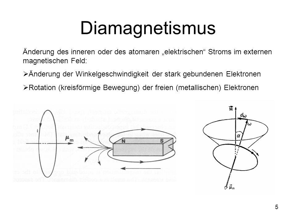 """Diamagnetismus Änderung des inneren oder des atomaren """"elektrischen Stroms im externen magnetischen Feld:"""