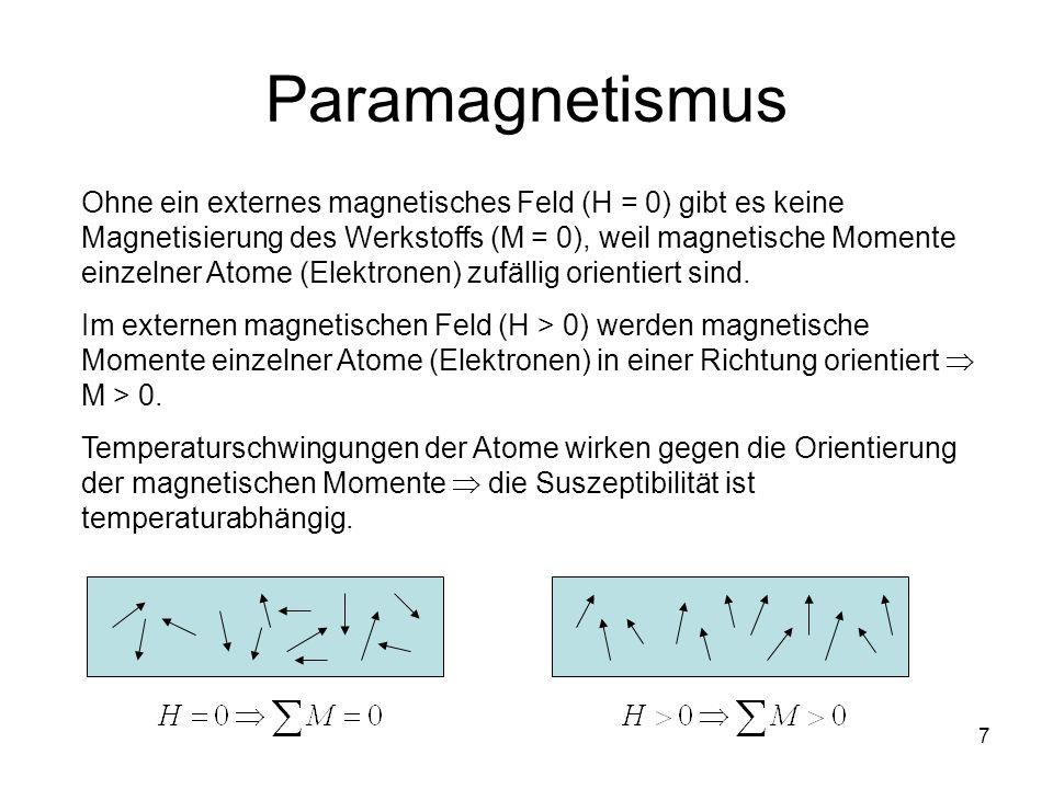 Paramagnetismus