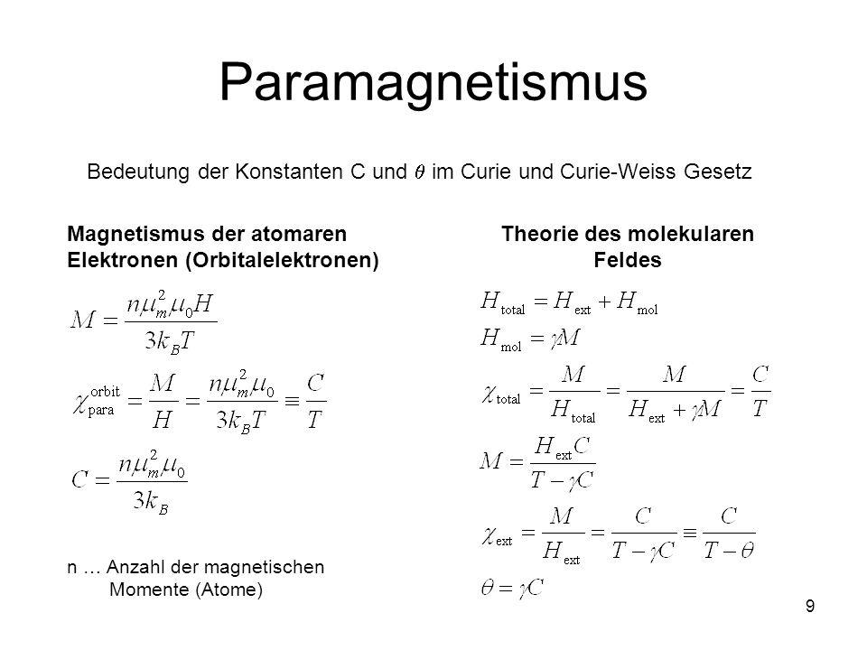 Theorie des molekularen Feldes