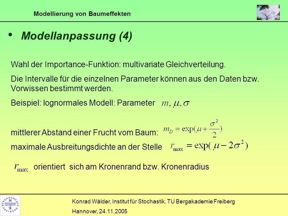 Modellanpassung (4) Wahl der Importance-Funktion: multivariate Gleichverteilung.