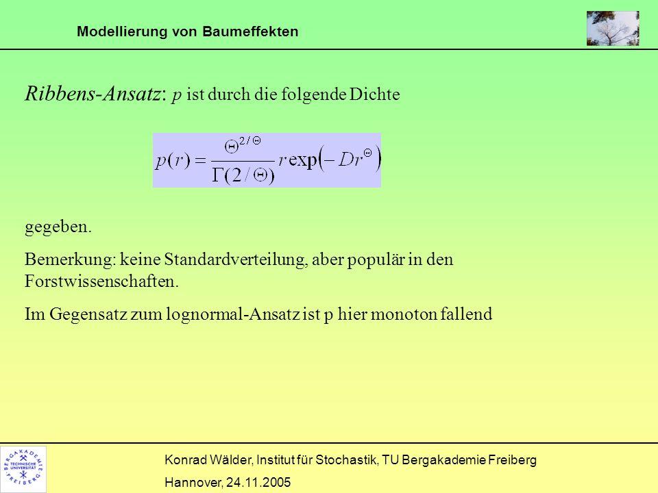 Ribbens-Ansatz: p ist durch die folgende Dichte
