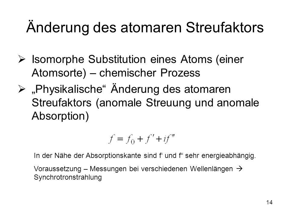 Änderung des atomaren Streufaktors