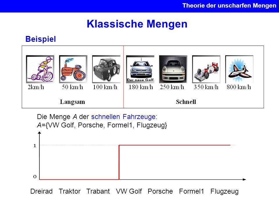 Klassische Mengen Beispiel Die Menge A der schnellen Fahrzeuge: