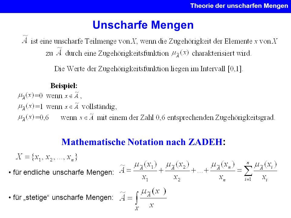 Unscharfe Mengen Mathematische Notation nach ZADEH: