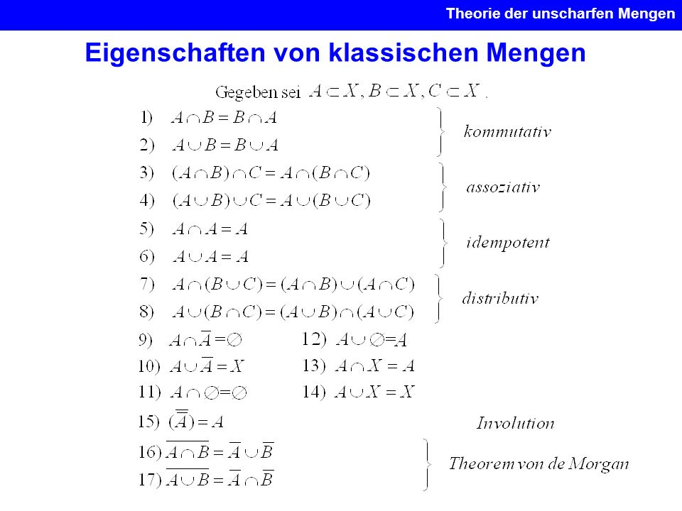 Eigenschaften von klassischen Mengen