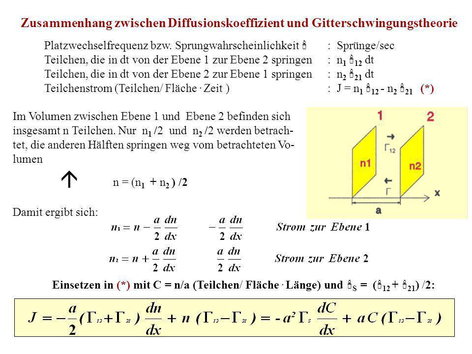 Zusammenhang zwischen Diffusionskoeffizient und Gitterschwingungstheorie
