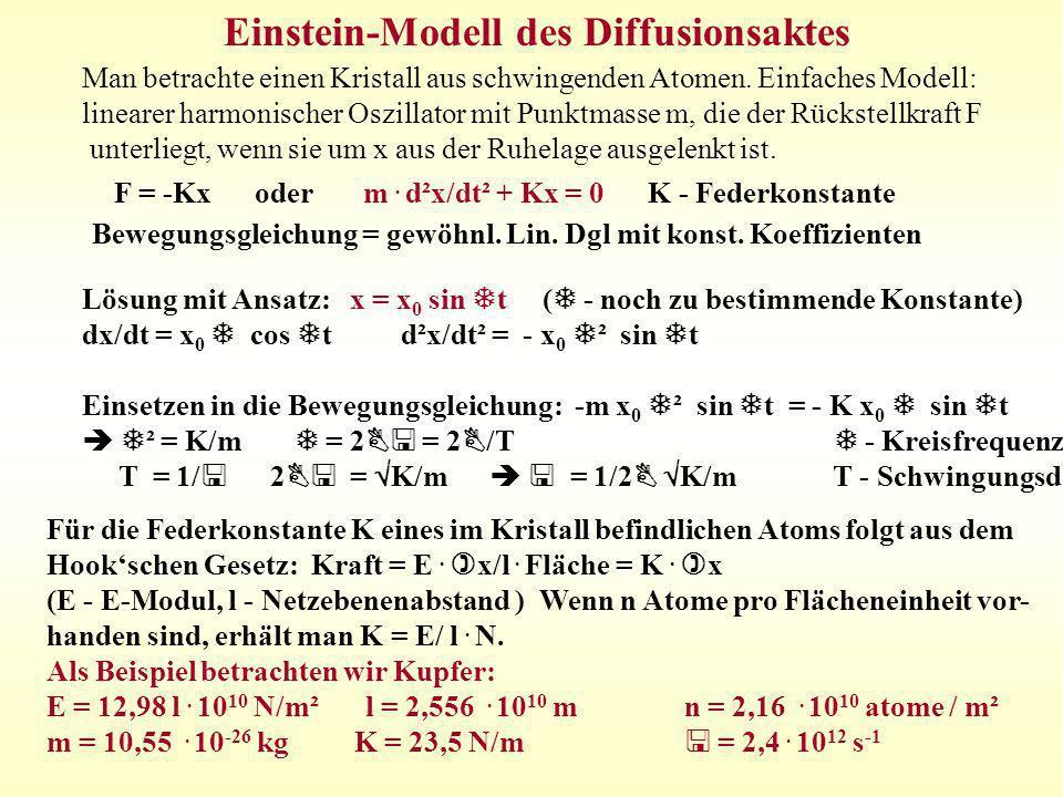 Einstein-Modell des Diffusionsaktes