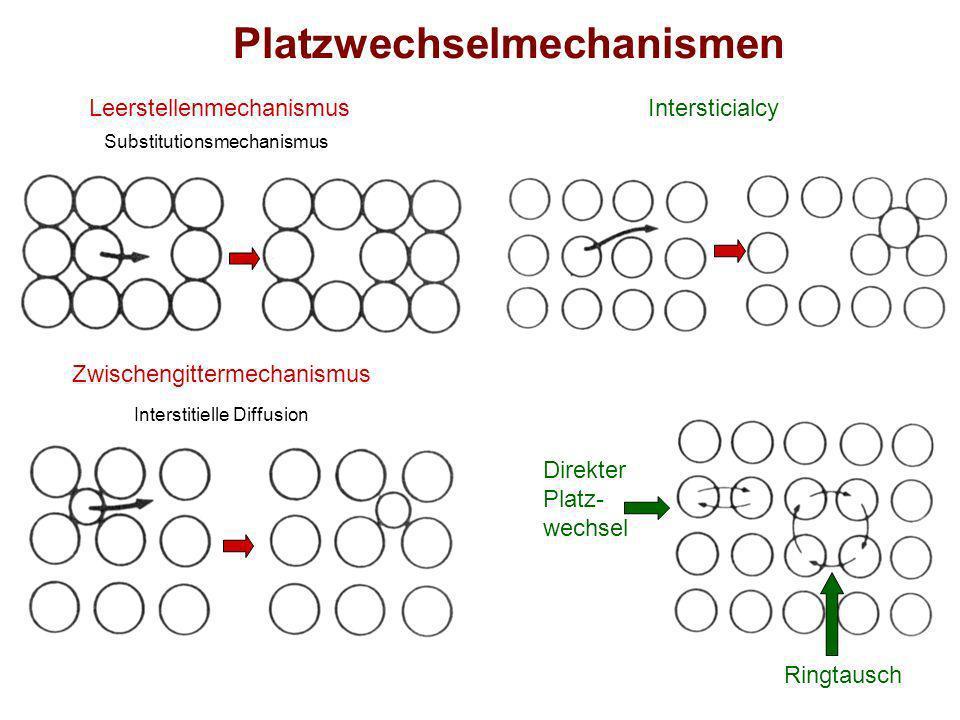 Platzwechselmechanismen