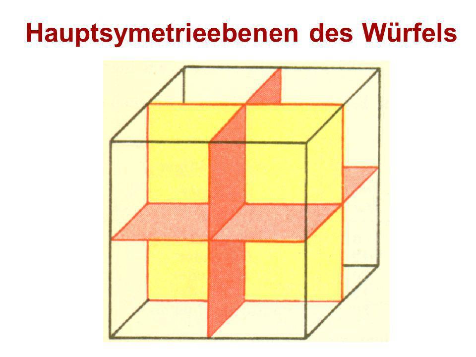 Hauptsymetrieebenen des Würfels