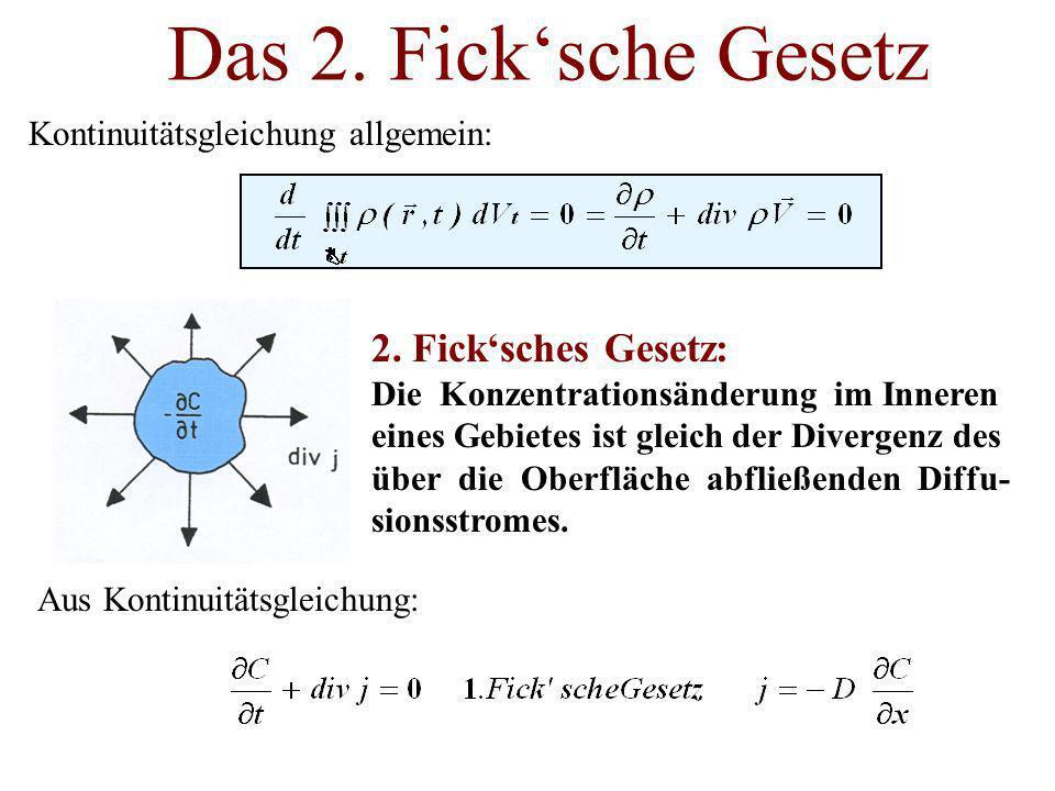 Das 2. Fick'sche Gesetz 2. Fick'sches Gesetz: