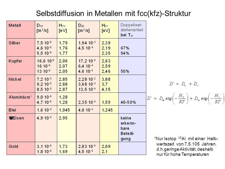Selbstdiffusion in Metallen mit fcc(kfz)-Struktur