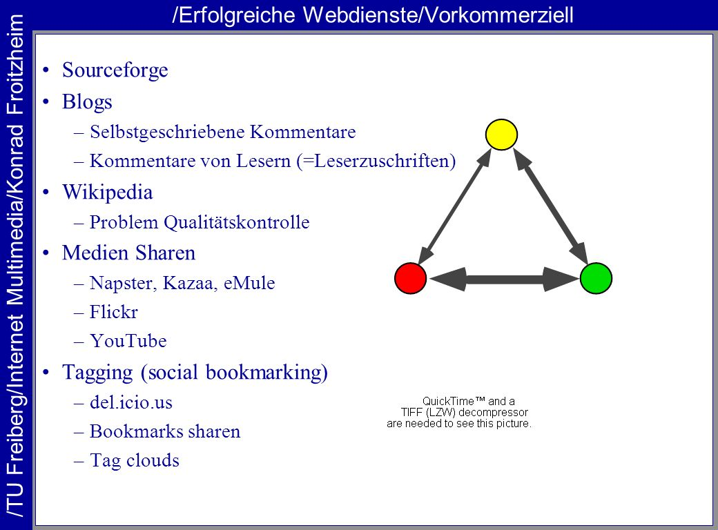 /Erfolgreiche Webdienste/Vorkommerziell
