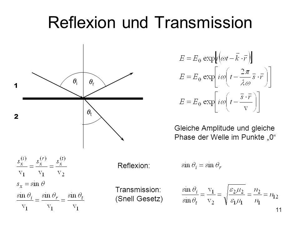 Reflexion und Transmission